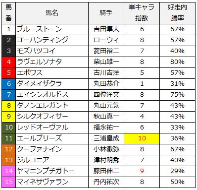 2014年札幌日刊スポーツ杯