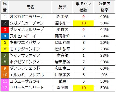 2014大阪スポーツ杯
