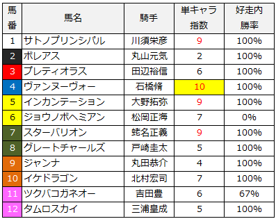 2014ラジオ日本賞