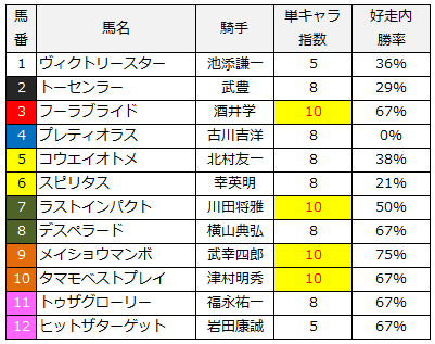 2014京都大賞典