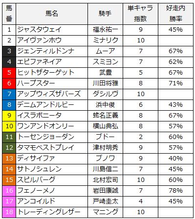 2014ジャパンカップ